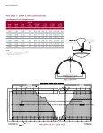 Mini-span Bridges / technical guide - Armtec - Page 4