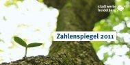 Zahlenspiegel 2011 - Heidelberger Versorgungs