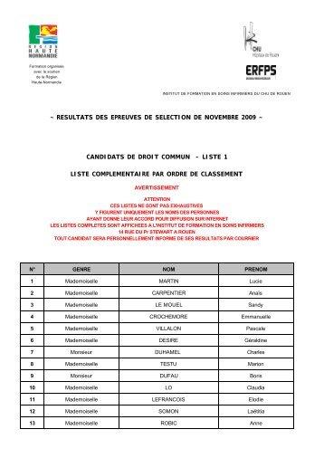 ~ RESULTATS DES EPREUVES DE SELECTION ... - CHU de Rouen