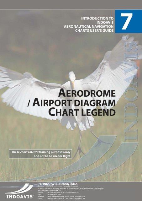 aerodrome  airport    diagram    chart    legend     Indoavis Nusantara