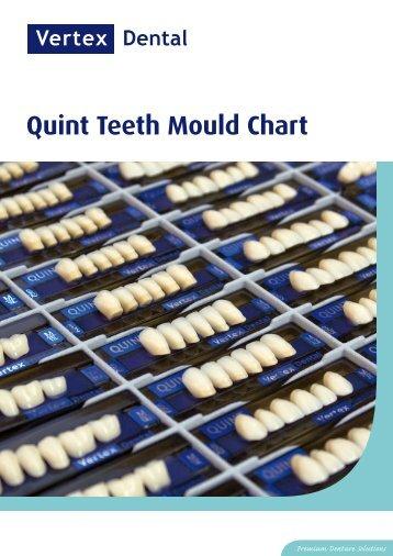 Quint Teeth Mould Chart - Denon Dental