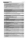 serdar-mohammed-v-ssd-yunus-rahmatullah-v-mod-and-fco - Page 5