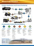 Pall Diesel Fuel Filtration - IMDFFEN - Pall Corporation - Page 3