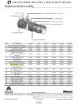 Table Of Contents Backflow Replacement Parts - Page 5