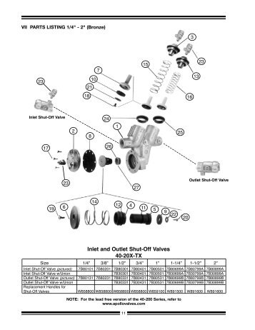 Inlet and Outlet Shut-Off Valves 40-20X-TX