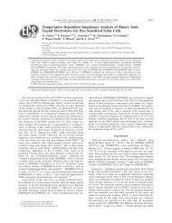 Temperature Dependent Impedance Analysis of Binary Ionic Liquid ...