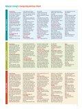 epinephrine - Page 2