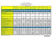Cleaning Standards - University of Michigan