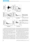 Analysis of Heart-Rate Variability - Deutsche Zeitschrift für ... - Seite 4