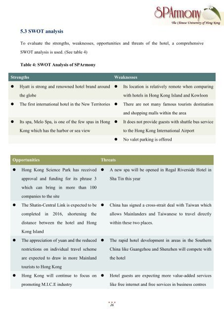hotel swot analysis examples