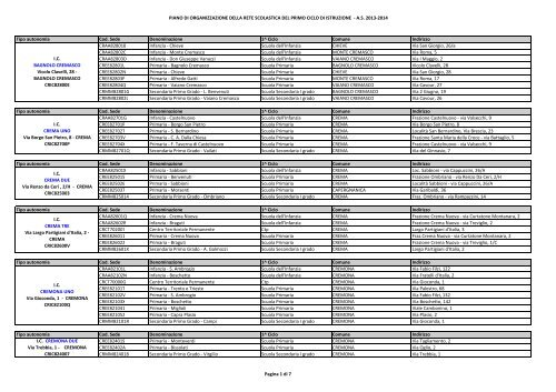 Dimensionamento 2013-2014 - Primo ciclo - Ufficio Scolastico ...