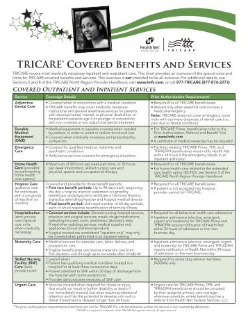 TRICARE Covered Benefits and Services - Health Net Federal ...