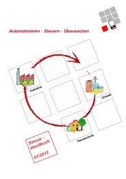 Automatisieren · Steuern · Überwachen - C+R Automations- GmbH
