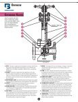 CRYOGENIC VALVES - Page 2