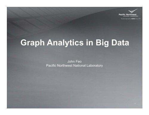 Graph Analytics in Big Data