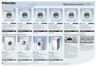 Waschmaschinen 2005.1