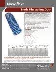 Novaflex Static Dissipating - Page 2