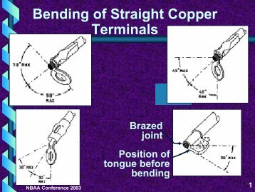Bending of Straight Copper Terminals