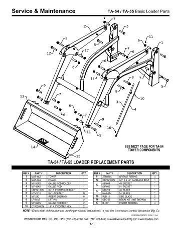 Pallet Jack Parts Bishamon BS-55 Frame