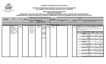 gobierno del estado de baja california instituto de ... - Transparencia