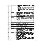 vkS  ksfxd fodkl foHkkx }kjk yksd izkf/kdkfj;ksa dh ck ... - Udyog Bandhu - Page 4