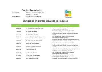 Técnicos Especializados LISTAGEM DE CANDIDATOS EXCLUÍDOS DO CONCURSO
