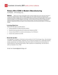 Rotary Wire EDM in Modern Manufacturing