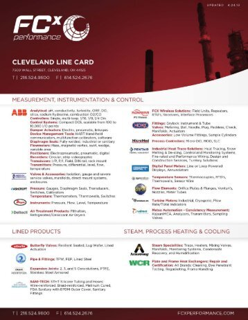 Cleveland Line Card - FCX Performance