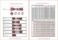 Universal joint shaft SWC Series.PDF