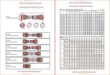 Cardan shaft SWC Series.PDF