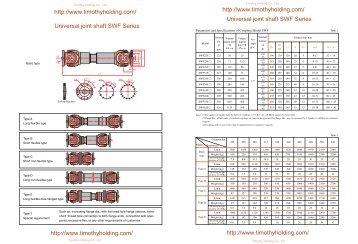 Cardan shaft SWF Series.PDF
