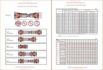 Cardan shaft SWP Series.pdf
