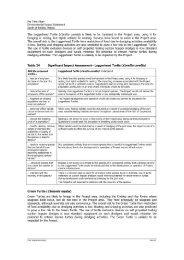 EPBC assessment report - Rio Tinto Alcan