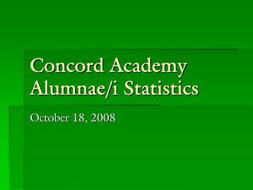 Concord Academy Alumnae/i Statistics