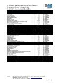 Frist - BME - Seite 5