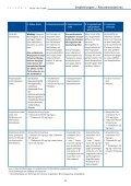 Neue Empfehlungen zur antibiotischen Endokarditisprophylaxe bei ... - Seite 6