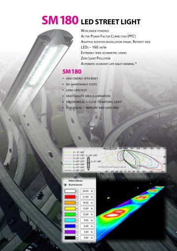 SM180 Led STReeT LIGHT - Aura Network Corporation