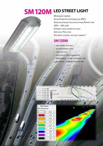 SM120M Led STReeT LIGHT - Aura Network Corporation