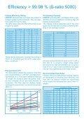 Filter Cartridges Cartridge Filter Housings - Page 5