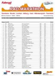 130 km Klassen - Rad-Marathon Tannheim
