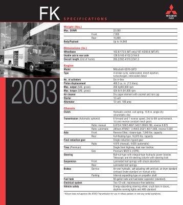 FK - Mitsubishi Fuso