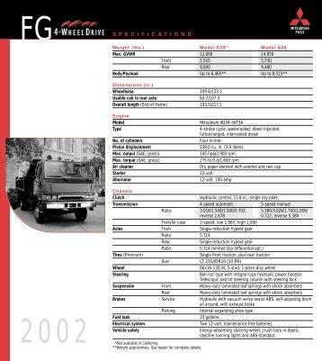 FG 2002