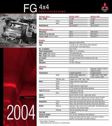 FG - Mitsubishi Fuso