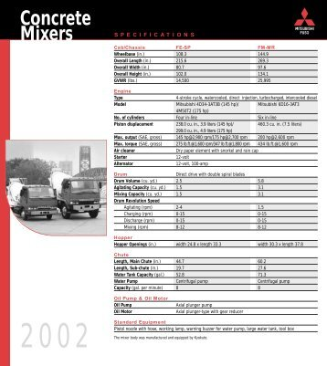 Concrete Mixers - Mitsubishi Fuso