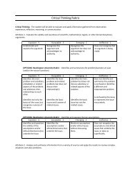 Critical Thinking Rubric