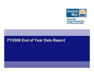 FY2008 End of Year Data Report