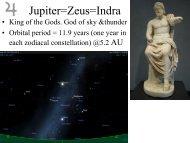 Jupiter=Zeus=Indra