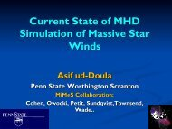 Current State of MHD Simulation of Massive Star Winds
