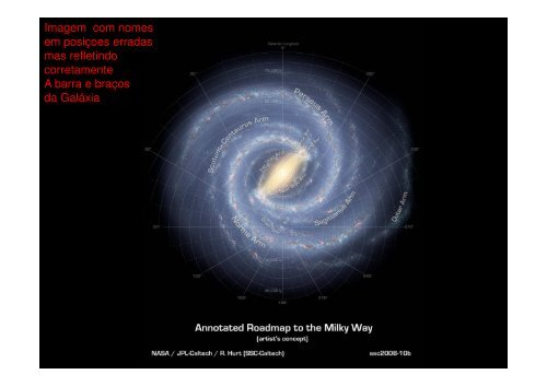 mas refletindo corretamente A barra e braços da Galáxia