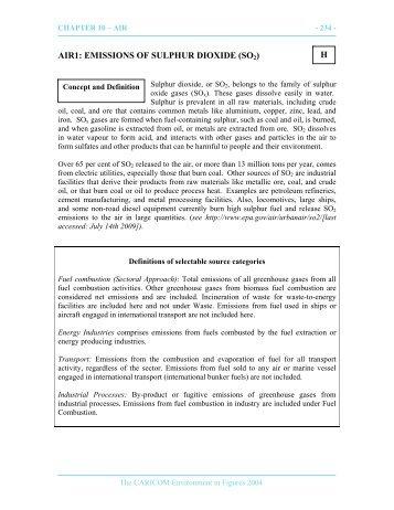 AIR1 EMISSIONS OF SULPHUR DIOXIDE (SO ) H